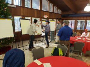 Advisory committee members discuss training ideas.