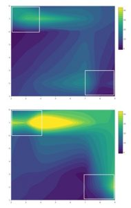 Contour plots showing mean Drosophila suzukii abundance at the organic site in 2018 during A) weeks 10-11, B) weeks 12-13, and C) weeks 14-15. White boxes represent areas where traps were deployed.